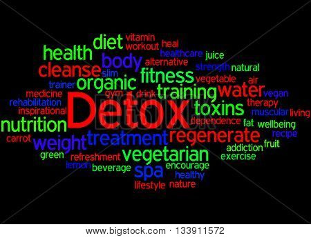 Detox, Word Cloud Concept