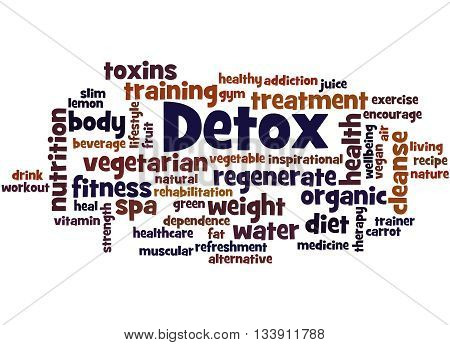 Detox, Word Cloud Concept 4