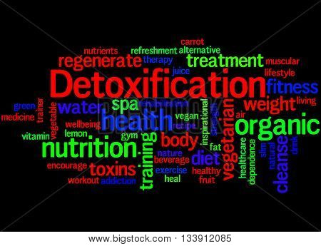 Detoxification, Word Cloud Concept