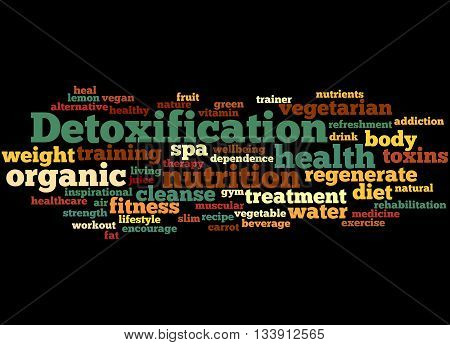 Detoxification, Word Cloud Concept 7