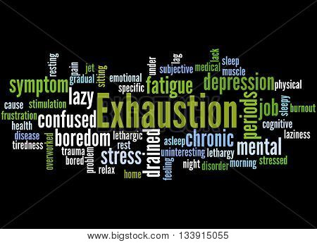 Exhaustion, Word Cloud Concept 3
