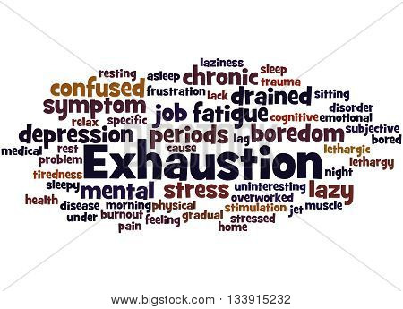 Exhaustion, Word Cloud Concept 7
