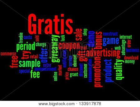 Gratis, Word Cloud Concept 3