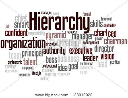 Hierarchy, Word Cloud Concept 6