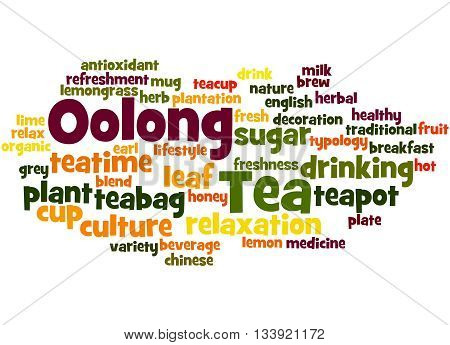 Oolong Tea, Word Cloud Concept 2