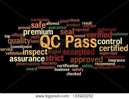 Qc Pass, Word Cloud Concept 4