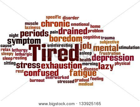 Tired, Word Cloud Concept 5