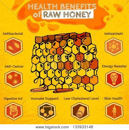 Health benefits of honey. Hand drawn artistic image in yellow, orange and dark brown colors. Editable vector illustration in unique style on a textured background. Healthy nutrition concept
