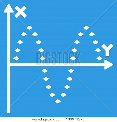 Dotted Sinusoid Plot vector toolbar icon. Style is flat icon symbol, white color, blue background, rhombus dots.