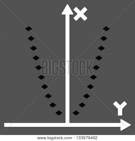 Dotted Parabola Plot vector toolbar icon. Style is bicolor flat icon symbol, black and white colors, gray background, rhombus dots.