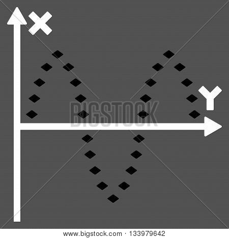 Dotted Sinusoid Plot vector toolbar icon. Style is bicolor flat icon symbol, black and white colors, gray background, rhombus dots.
