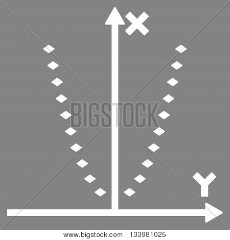 Dotted Parabola Plot vector toolbar icon. Style is flat icon symbol, white color, gray background, rhombus dots.