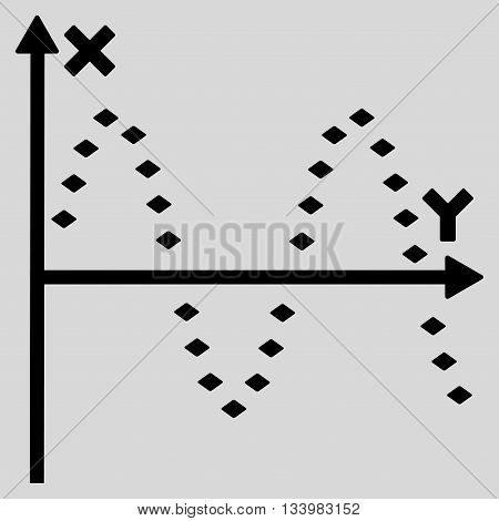 Dotted Sine Plot vector toolbar icon. Style is flat icon symbol, black color, light gray background, rhombus dots.