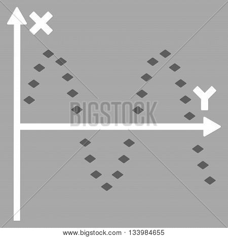 Dotted Sine Plot vector toolbar icon. Style is bicolor flat icon symbol, dark gray and white colors, silver background, rhombus dots.