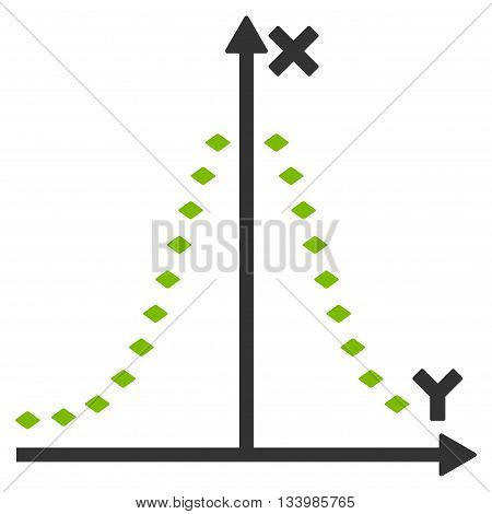 Dotted Gauss Plot vector toolbar icon. Style is bicolor flat icon symbol, eco green and gray colors, white background, rhombus dots.