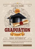 Vector template of announcement or invitation to Graduation ceremony or party with unusual realistic poster