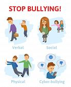 Stop Bullying In The School. 4 Types Of Bullying: Verbal, Social, Physical, Cyberbullying. Cartoon V poster