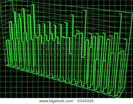 3D Barcharts