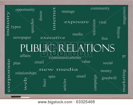 Public Relations Word Cloud Concept On A Blackboard