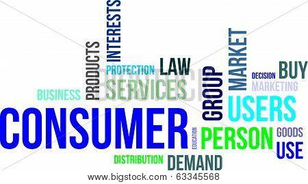 Word Cloud - Consumer