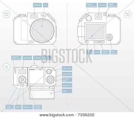 Concepto de cámara en formato vectorial