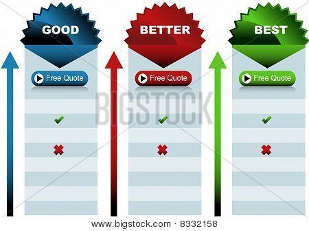 Starburst Good Better Best Chart