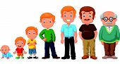 foto of child development  - Vector illustration of Cartoon development stages of man - JPG