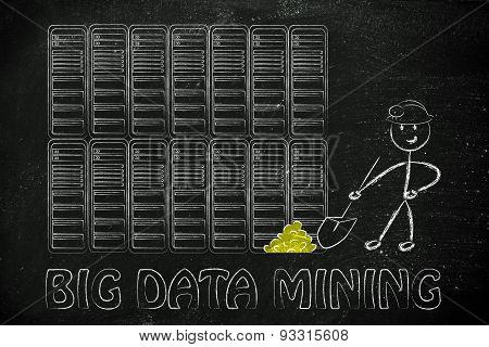 Big Data Mining And Business Intelligence