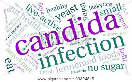 Candida Word Cloud