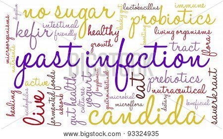 Yeast Infection Word Cloud