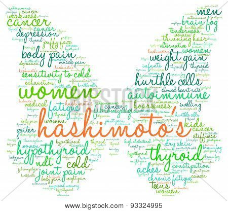 Hashimoto's Butterfly Shaped Word Cloud
