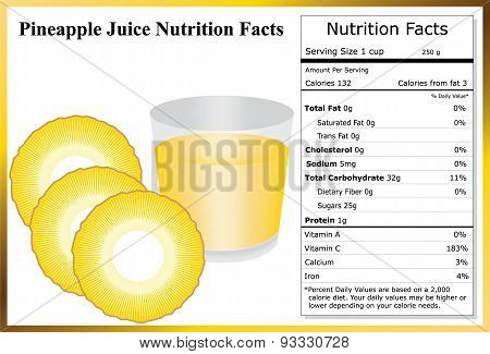 Pineapple Juice Nutrition Facts