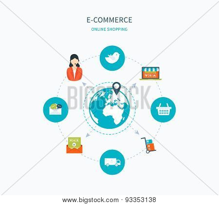 Flat vector design with e-commerce and online shopping icons and elements for mobile story.