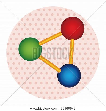 Molecular Structure Theme Elements
