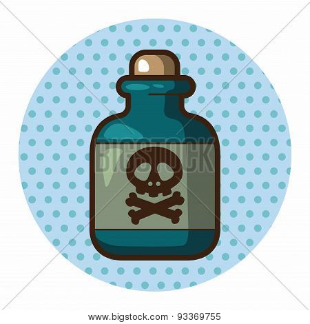 Toxic Chemicals Theme Elements