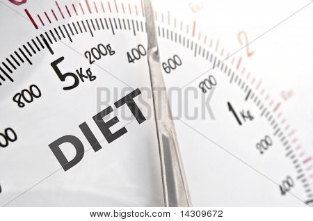 Counting The Calories