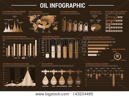 Oil industry infographic poster template with charts, diagrams and graphs. Oil resources, production, consumption, export in world and countries. Vector icons, symbols, figures, numbers