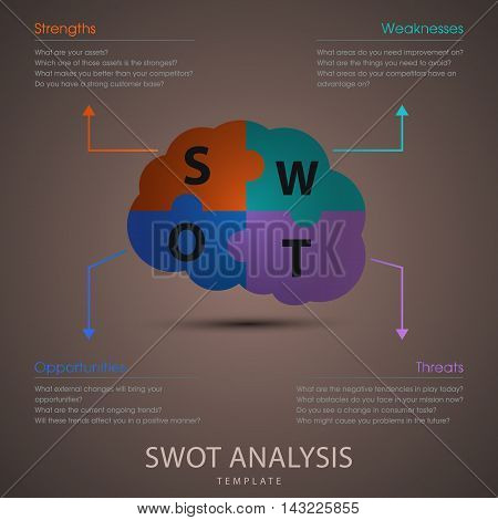 Swot analysis template with puzzle brain design