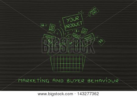 Shopping Basket With Your Product Among The Competition