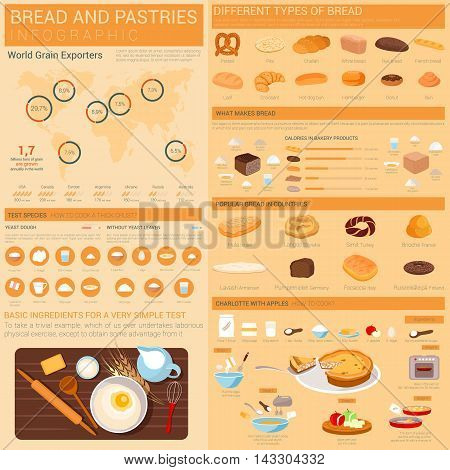 Bread and pastry infographics with bar graphs or charts, world map showing grain export. Pretzel and challah, white and rye bread, french loaf and croissant, hamburger or hot dog bun, simit and lavash. EPS 10
