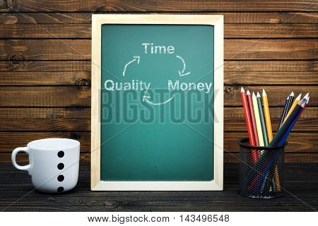 Time Quality Money text on school board and group of pencils