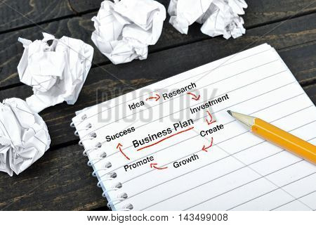 Business plan text on notepad and crippled paper