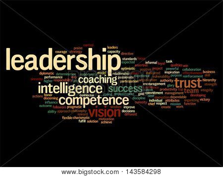 Vector concept or conceptual business leadership, management value word cloud isolated on background