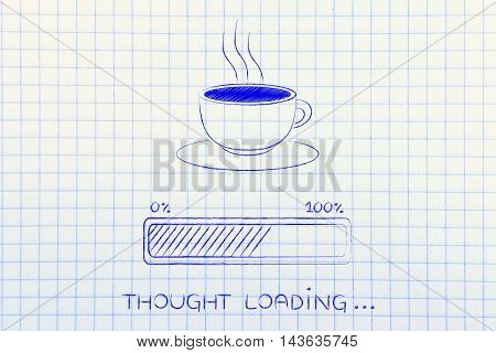 Coffee Cup & Progress Bar Loading Thought