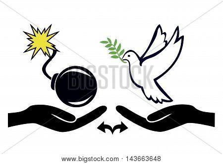 Choice between Peace and War. Peaceful solution versus violence