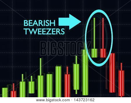 3D Rendering Of Forex Candlestick Bearish Tweezers Pattern Over Dark