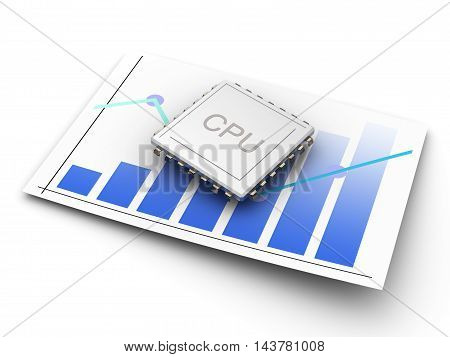 CPU performance and value review. 3D rendered illustration.