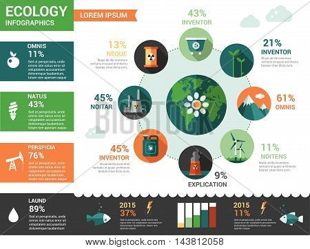 Ecology - modern vector flat design infographics poster template with environment charts and graphics