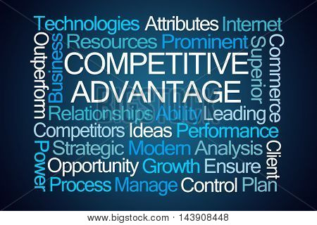 Competitive Advantage Word Cloud on Blue Background