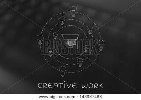 Laptop Surrounded By Ideas, Creative Innovative Jobs